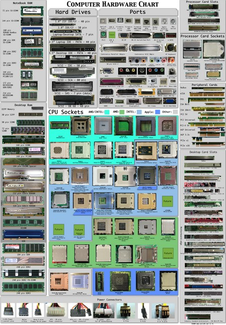 pc-hardware-reference