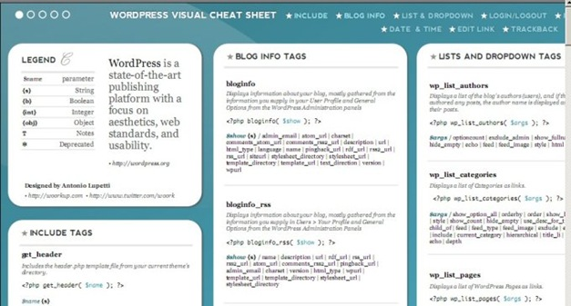 WordPress-Visual-Cheat-Sheet