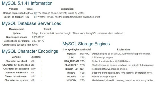 MySQL Config